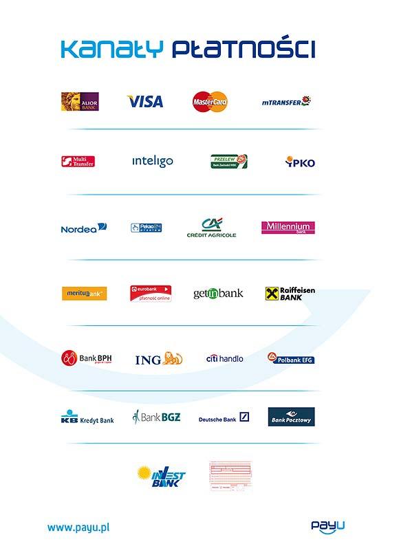 Dostępne banki PayU